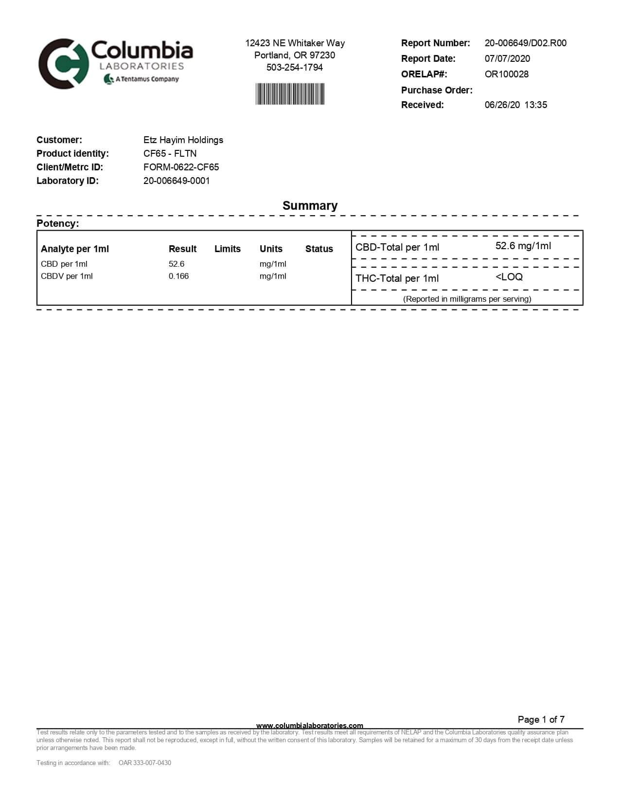 Lazarus Naturals High Potency CBD Tincture Flavorless Lab Report