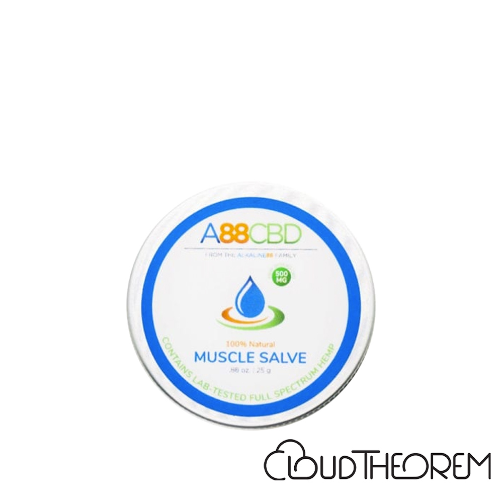 A88 CBD Topical Full Spectrum Muscle Salve Lab Report