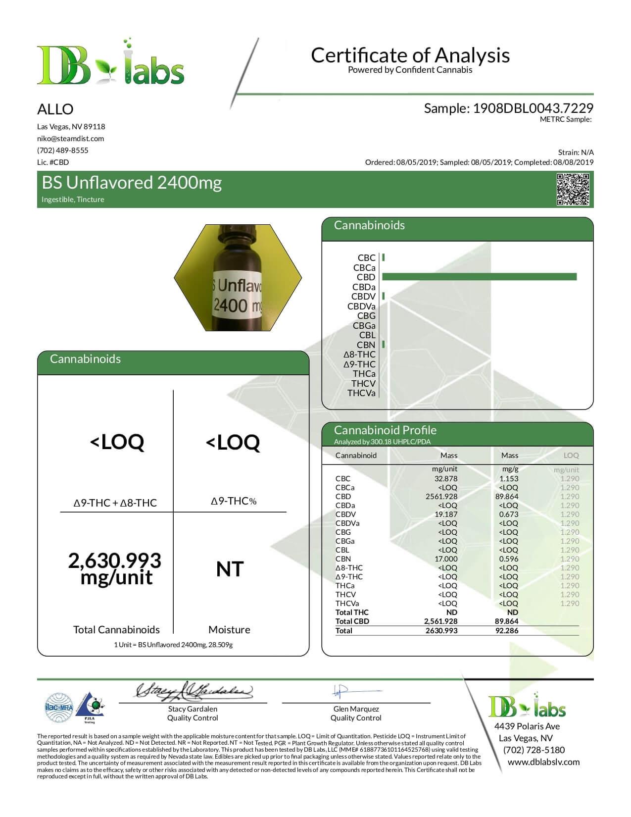 ALLO CBD Tincture Unflavored Lab Report 2400mg
