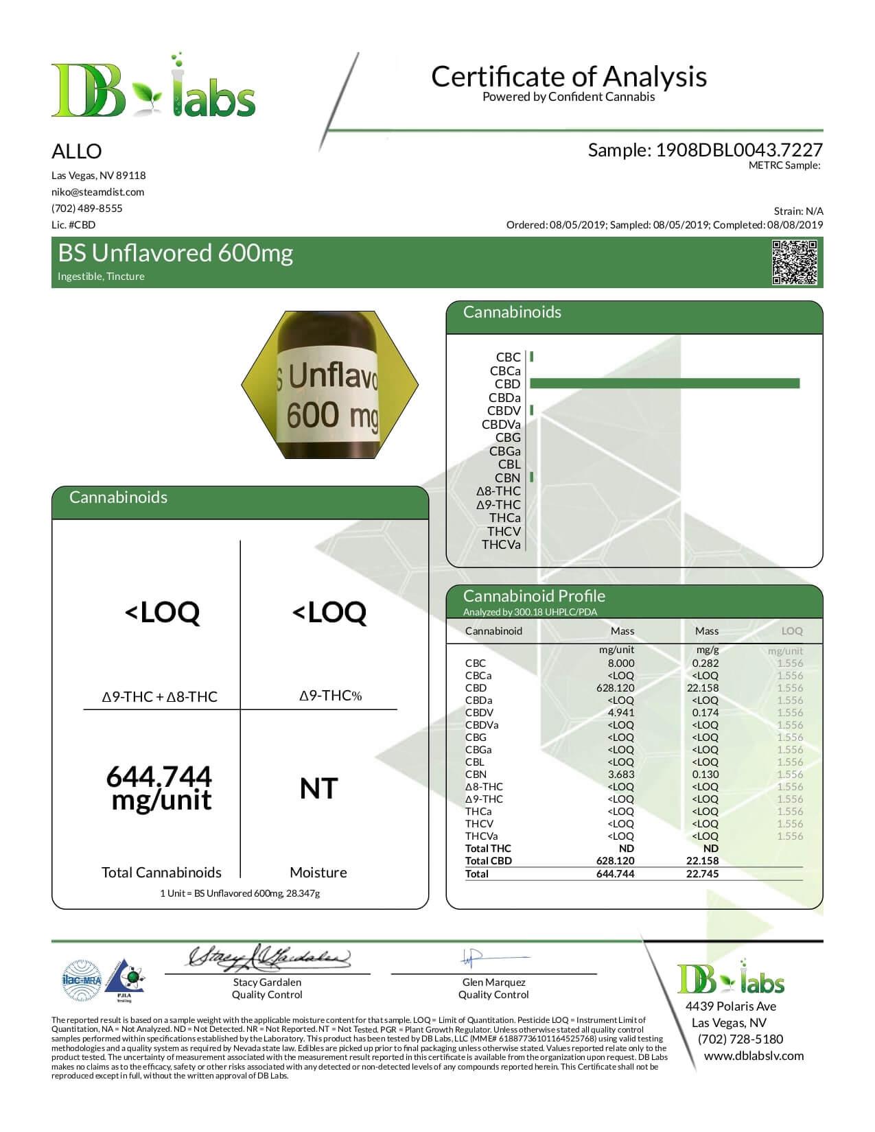 ALLO CBD Tincture Unflavored Lab Report 600mg
