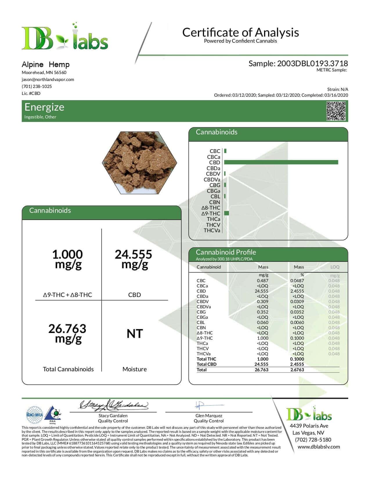 Alpine Hemp CBD Capsule Energize Lab Report