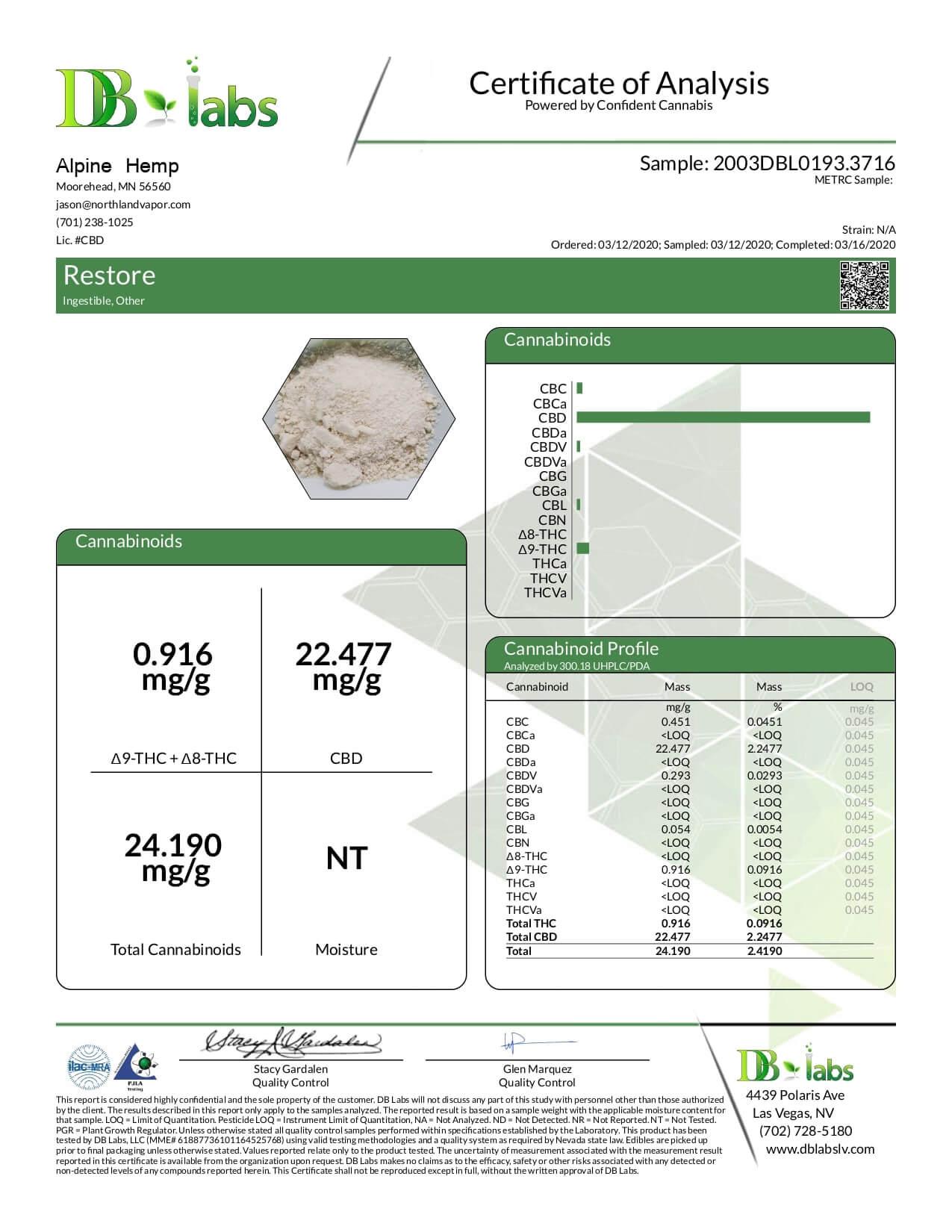 Alpine Hemp CBD Capsule Restore Lab Report
