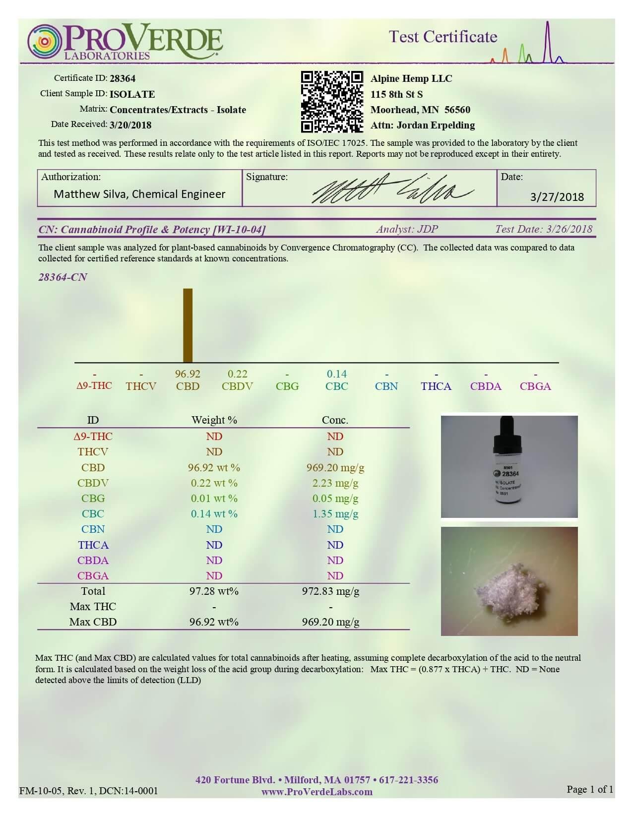 Alpine Hemp CBD Concentrate Isolate Lab Report