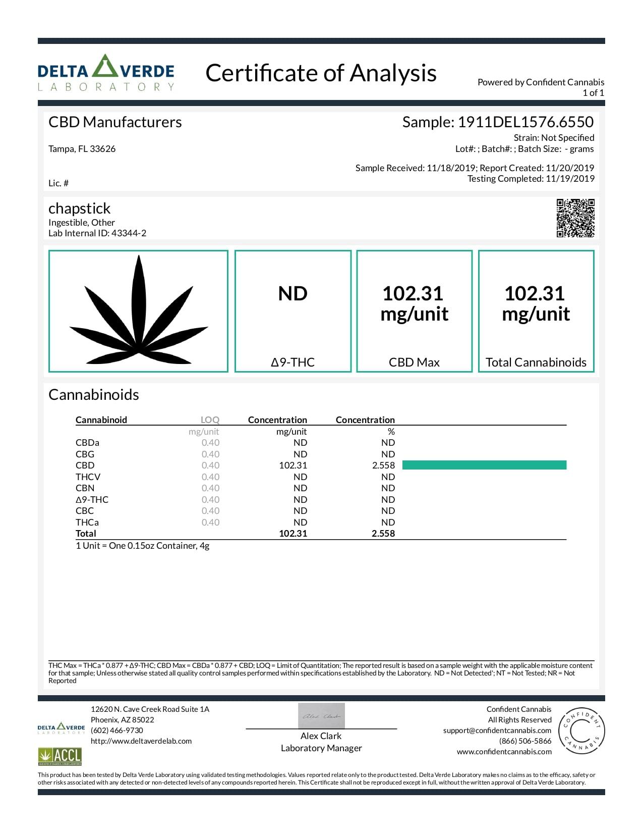 Avid Hemp CBD Topical Chapstick Peppermint Lab Report