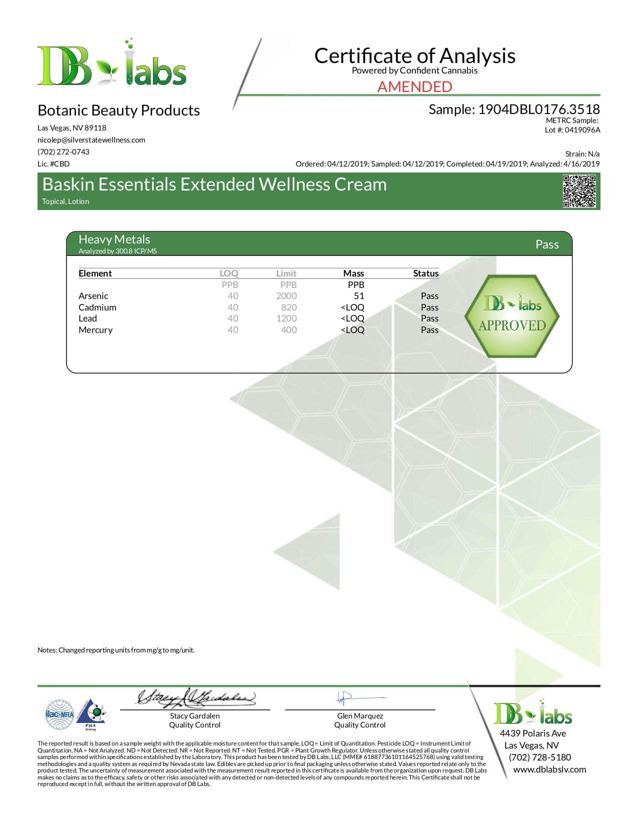 Baskin CBD Topical Body Wellness Cream Lab Report