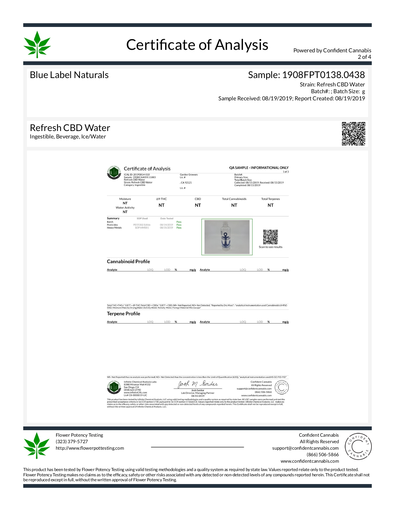 Blue Label CBD Edible Alkaline Water Lab Report