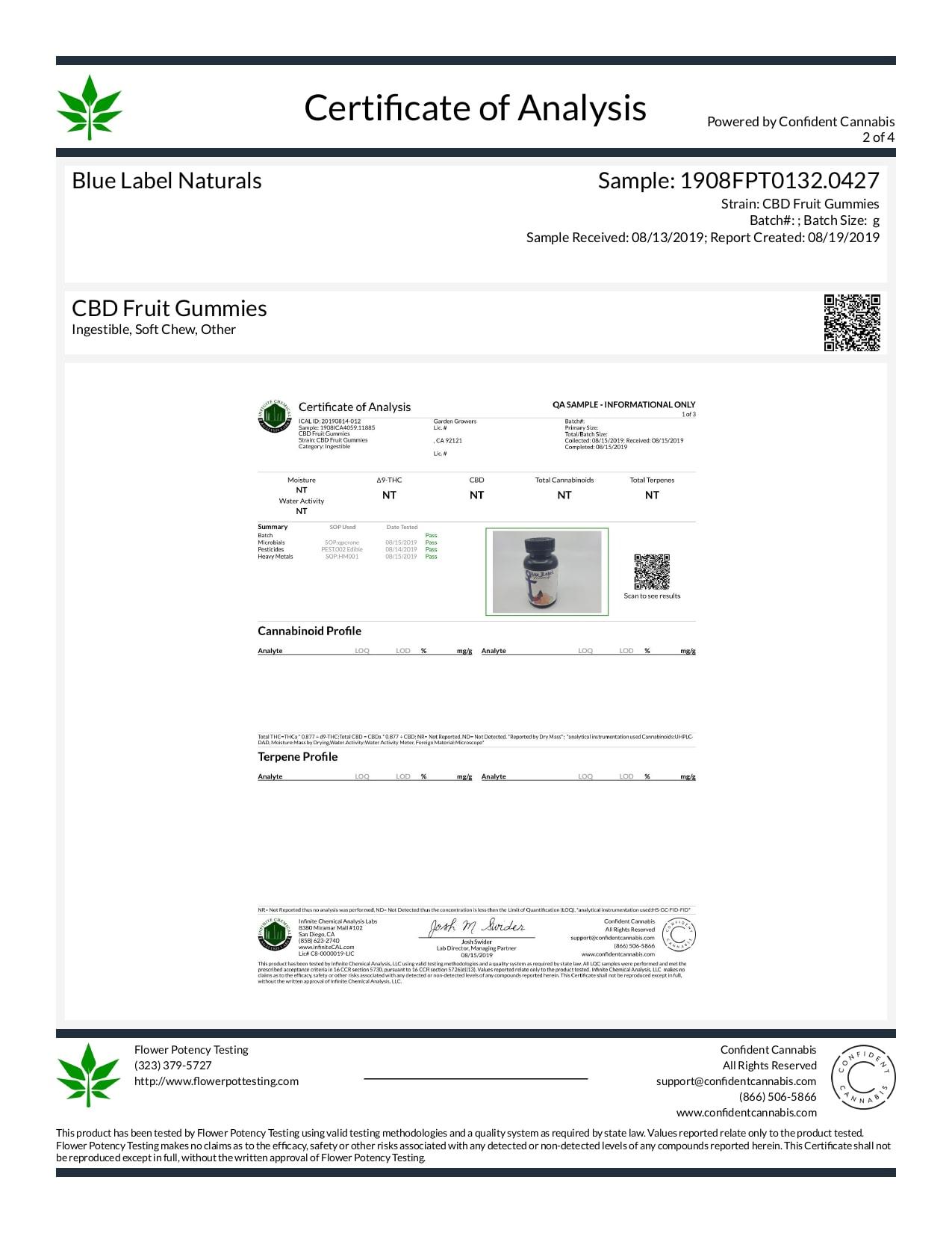 Blue Label CBD Edible Gummies Lab Report