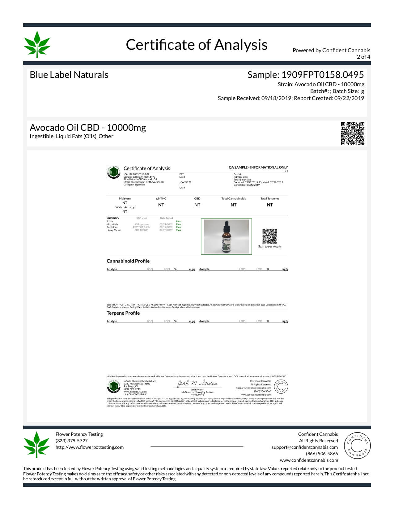 Blue Label CBD Tincture Organic Avocado 10000mg Lab Report