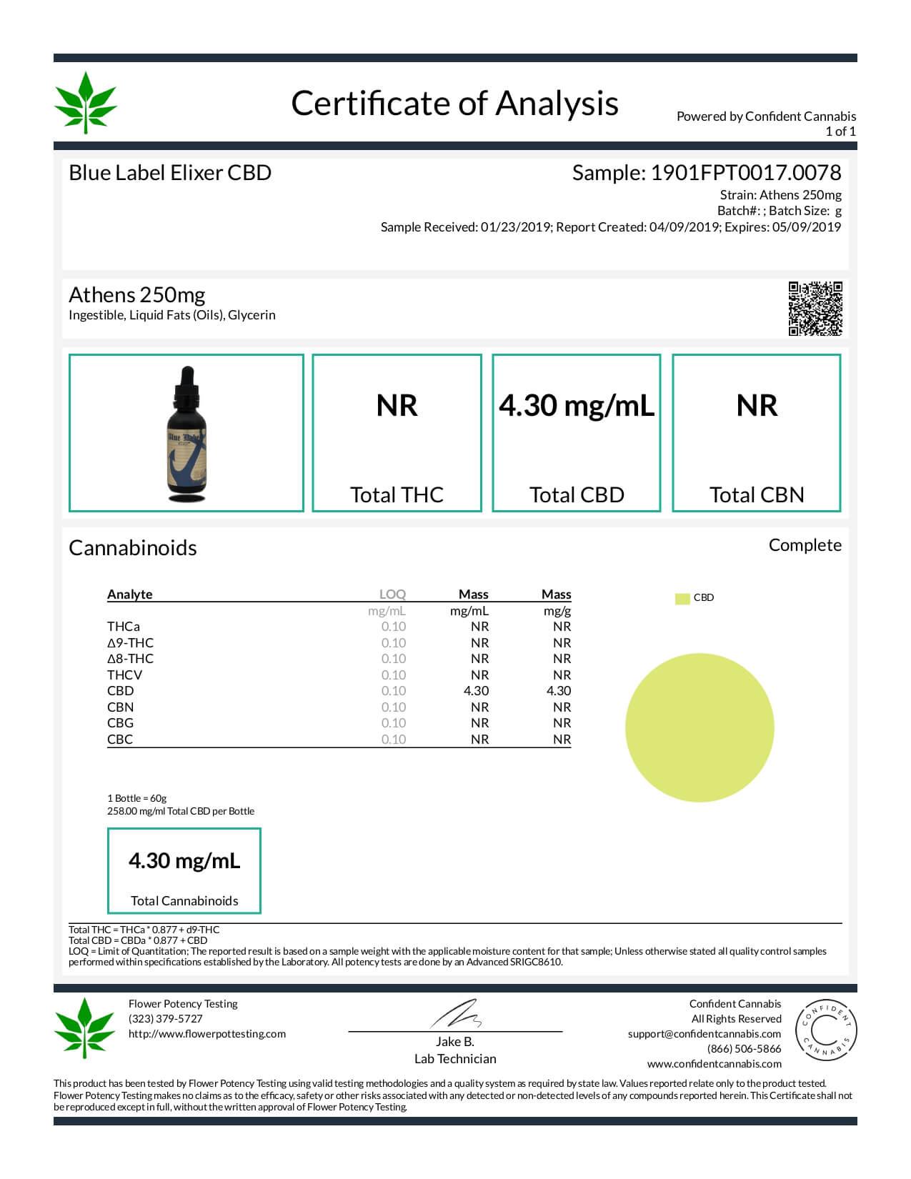Blue Label CBD Vape Juice Athens 250mg Lab Report