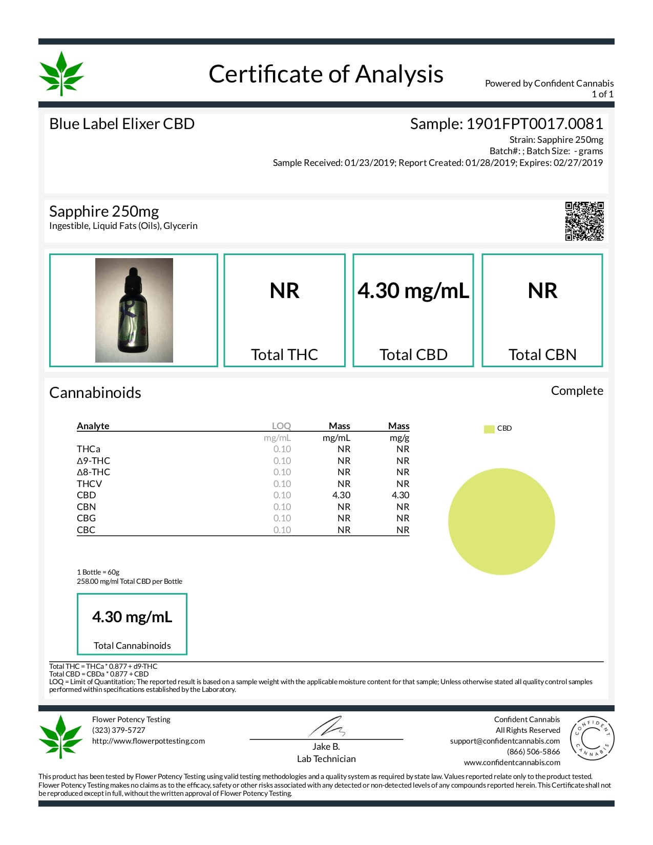 Blue Label CBD Vape Juice Sapphire 250mg Lab Report