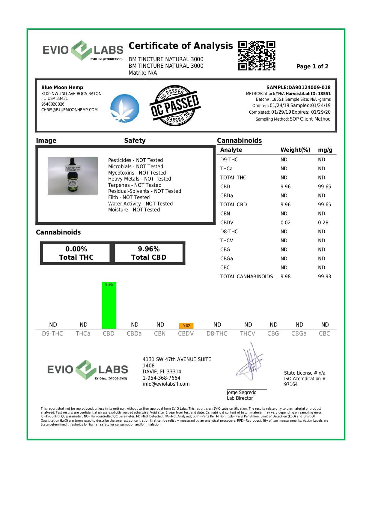 Blue Moon Hemp CBD Tincture Tru Blu Natural 3000mg Lab Report