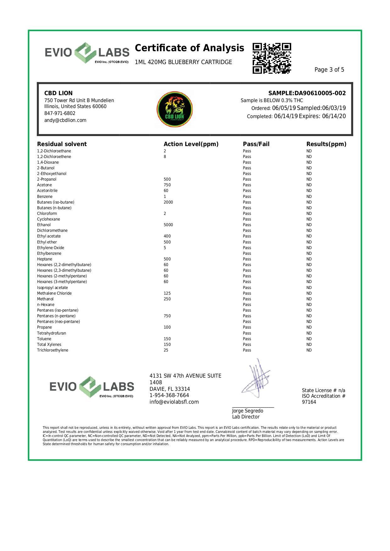 CBD Lion CBD Cartridge Blueberry 420mg Lab Report