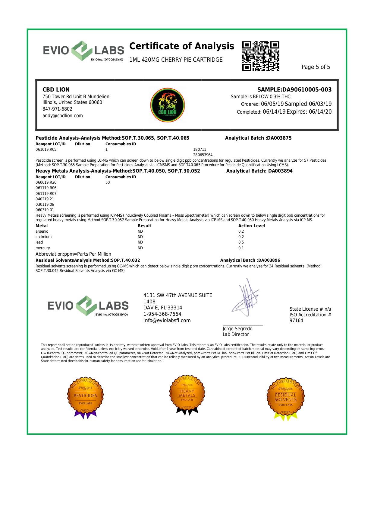 CBD Lion CBD Cartridge Cherry Pie 420mg Lab Report