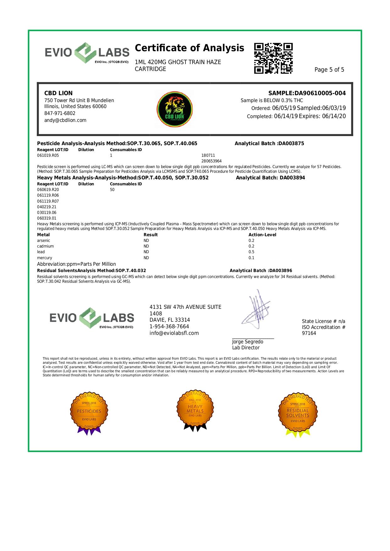 CBD Lion CBD Cartridge Ghost Train Haze 420mg Lab Report