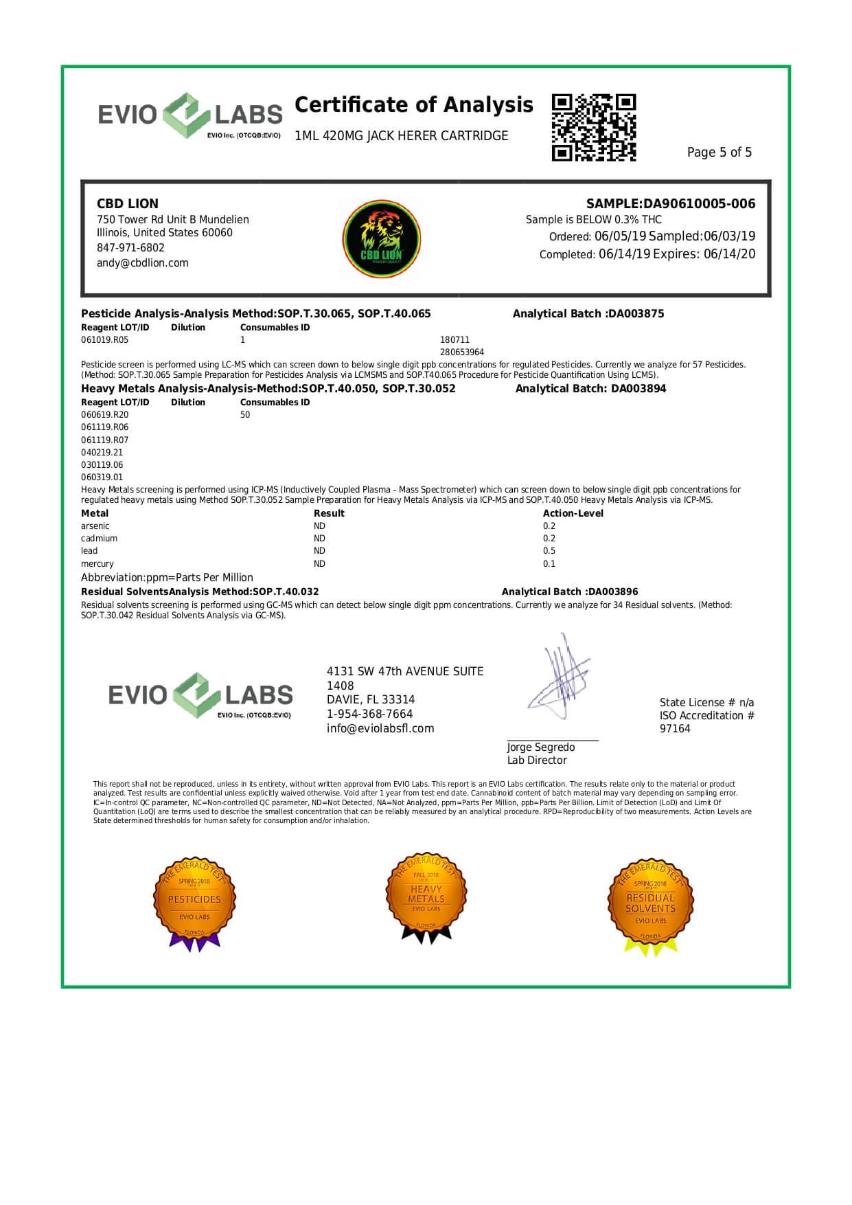 CBD Lion CBD Cartridge Jack Herer 420mg Lab Report