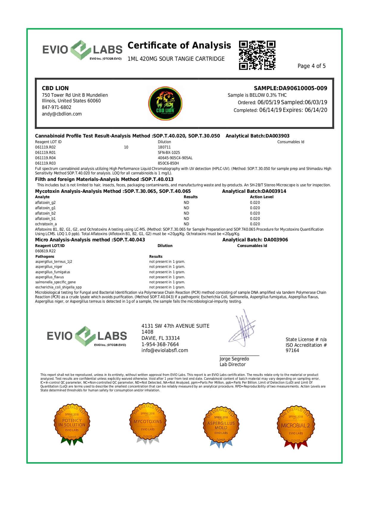 CBD Lion CBD Cartridge Sour Tangie 420mg Lab Report