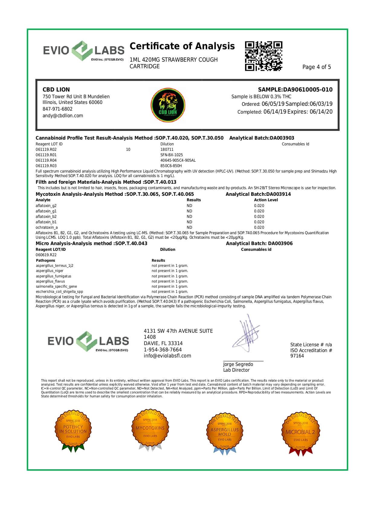 CBD Lion CBD Cartridge Strawberry Cough 420mg Lab Report
