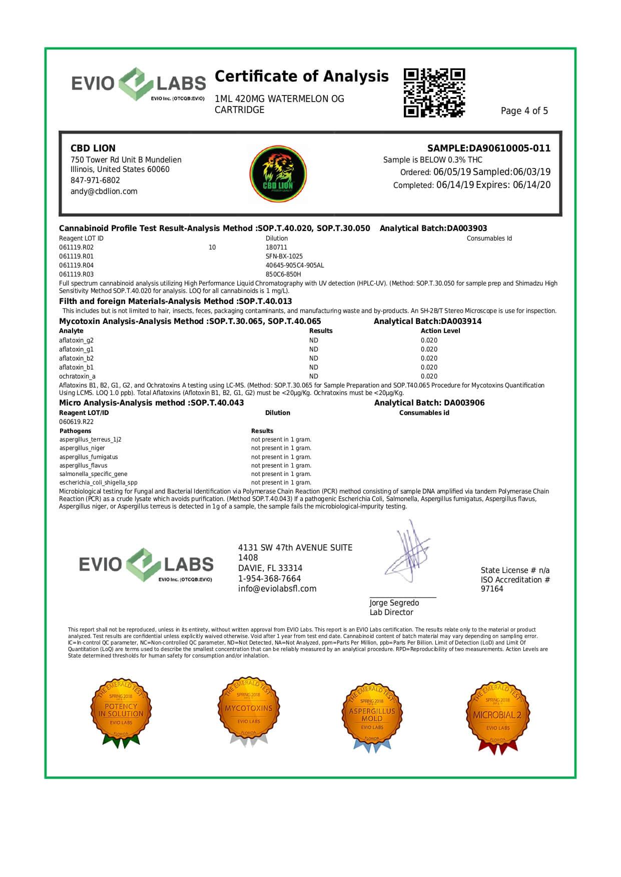 CBD Lion CBD Cartridge Watermelon OG 420mg Lab Report