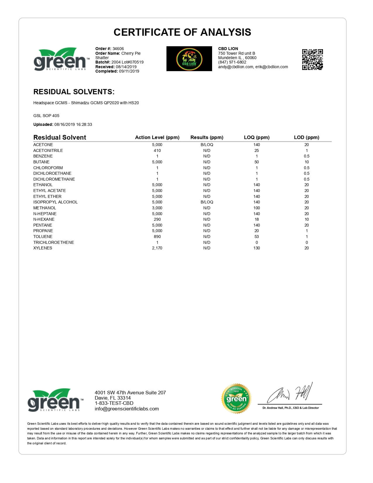 CBD Lion CBD Concentrate Cherry Pie Shatter 1g Lab Report