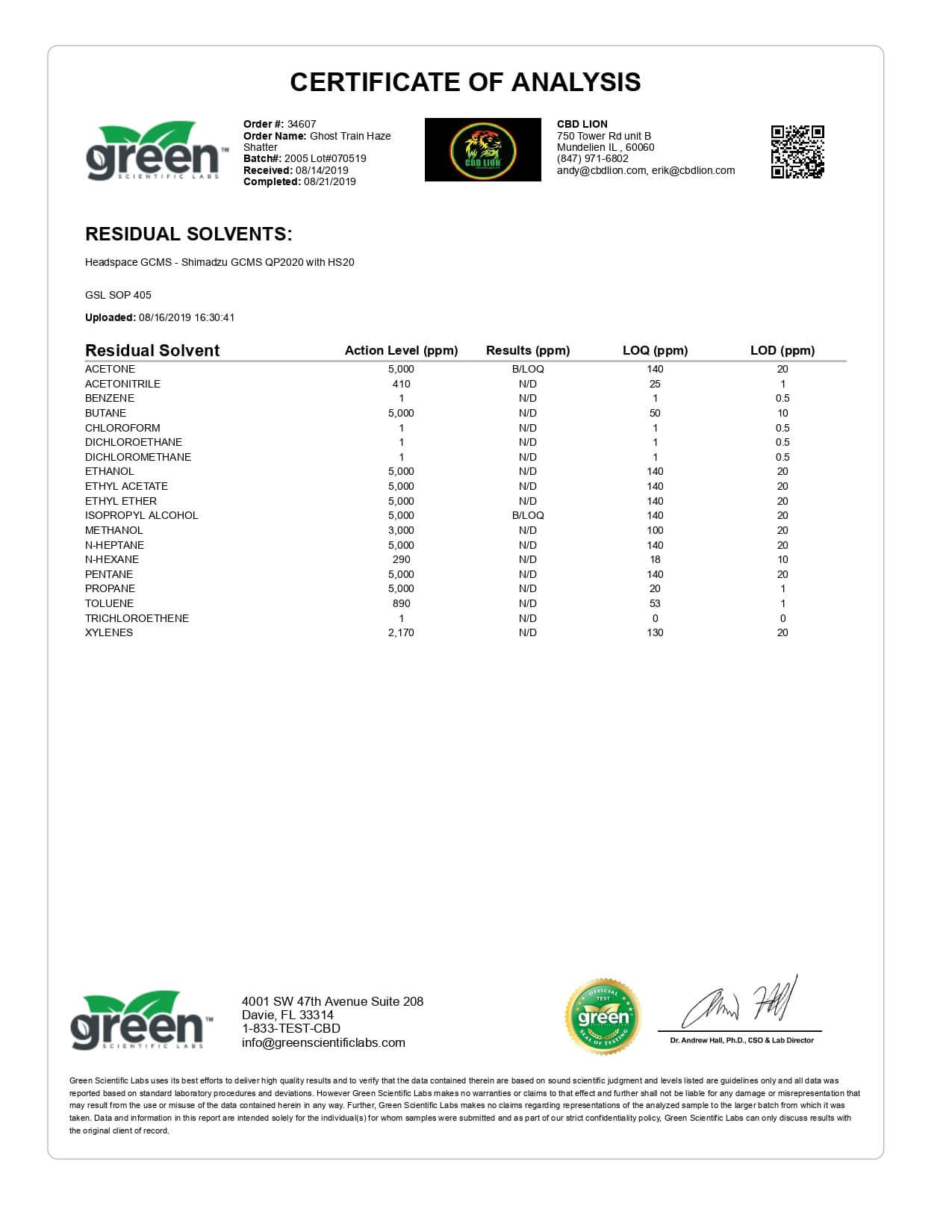CBD Lion CBD Concentrate Ghost Train Haze Shatter 0.5g Lab Report