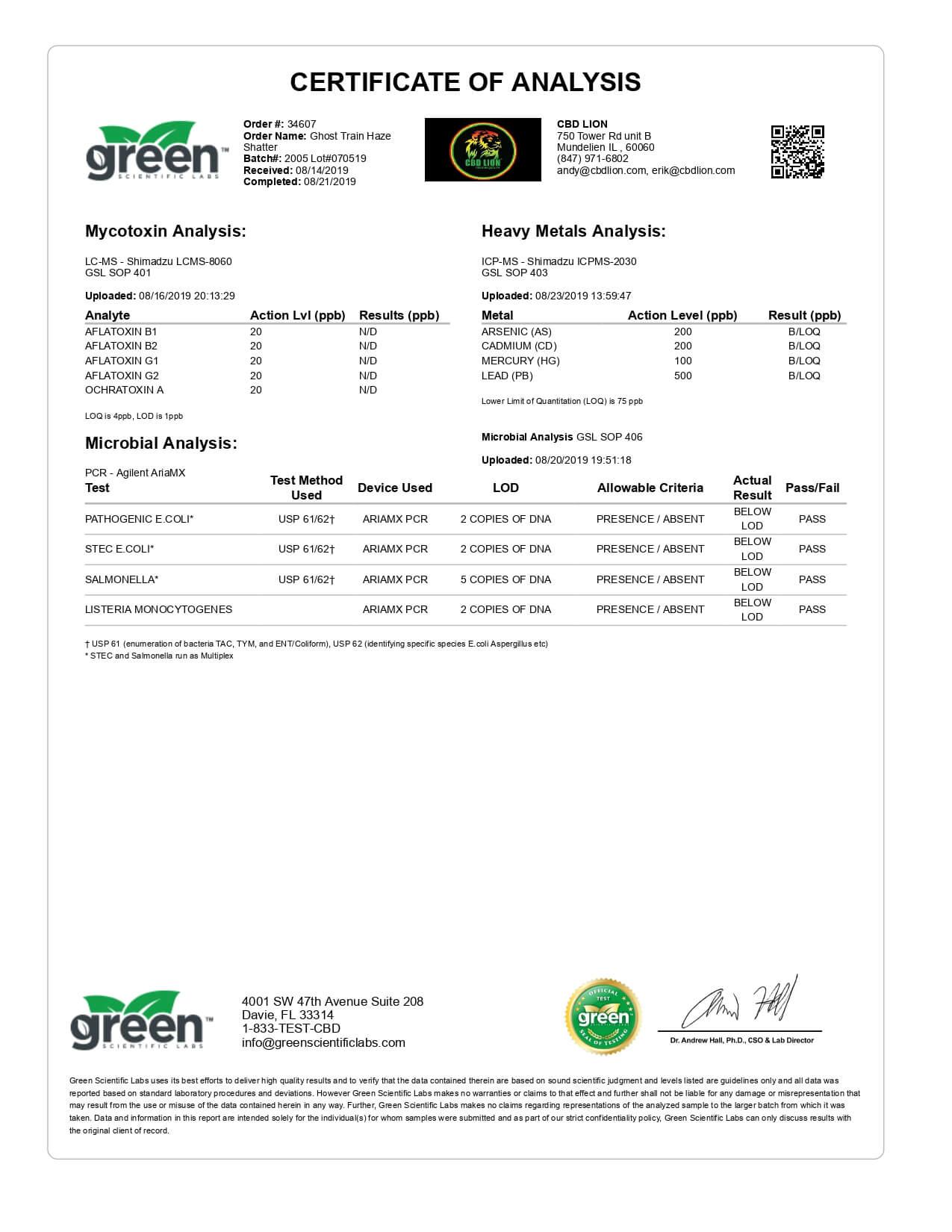 CBD Lion CBD Concentrate Ghost Train Haze Shatter 1g Lab Report