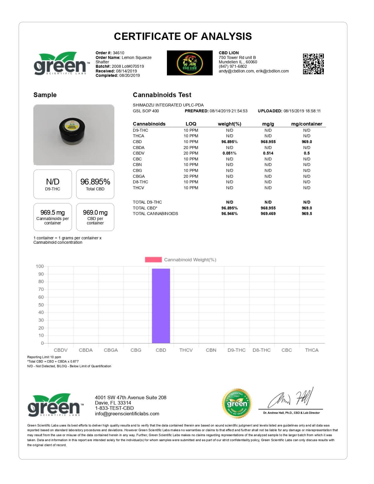CBD Lion CBD CBD Lion CBD Concentrate Lemon Squeeze Shatter 0.5g Lab ReportLemon Squeeze Shatter 0.5mg Lab Report