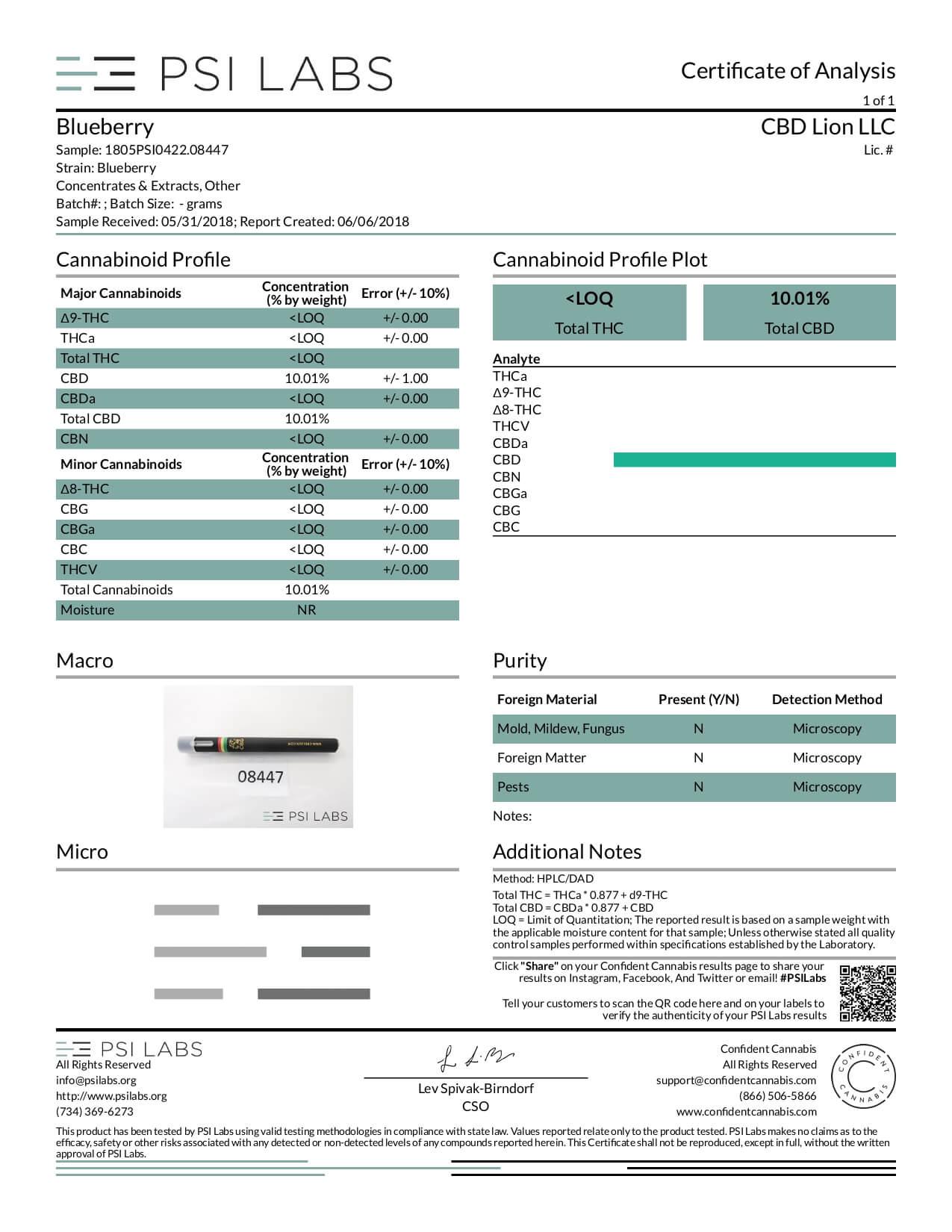 CBD Lion CBD Disposable Vape Pen Blueberry Lab Report