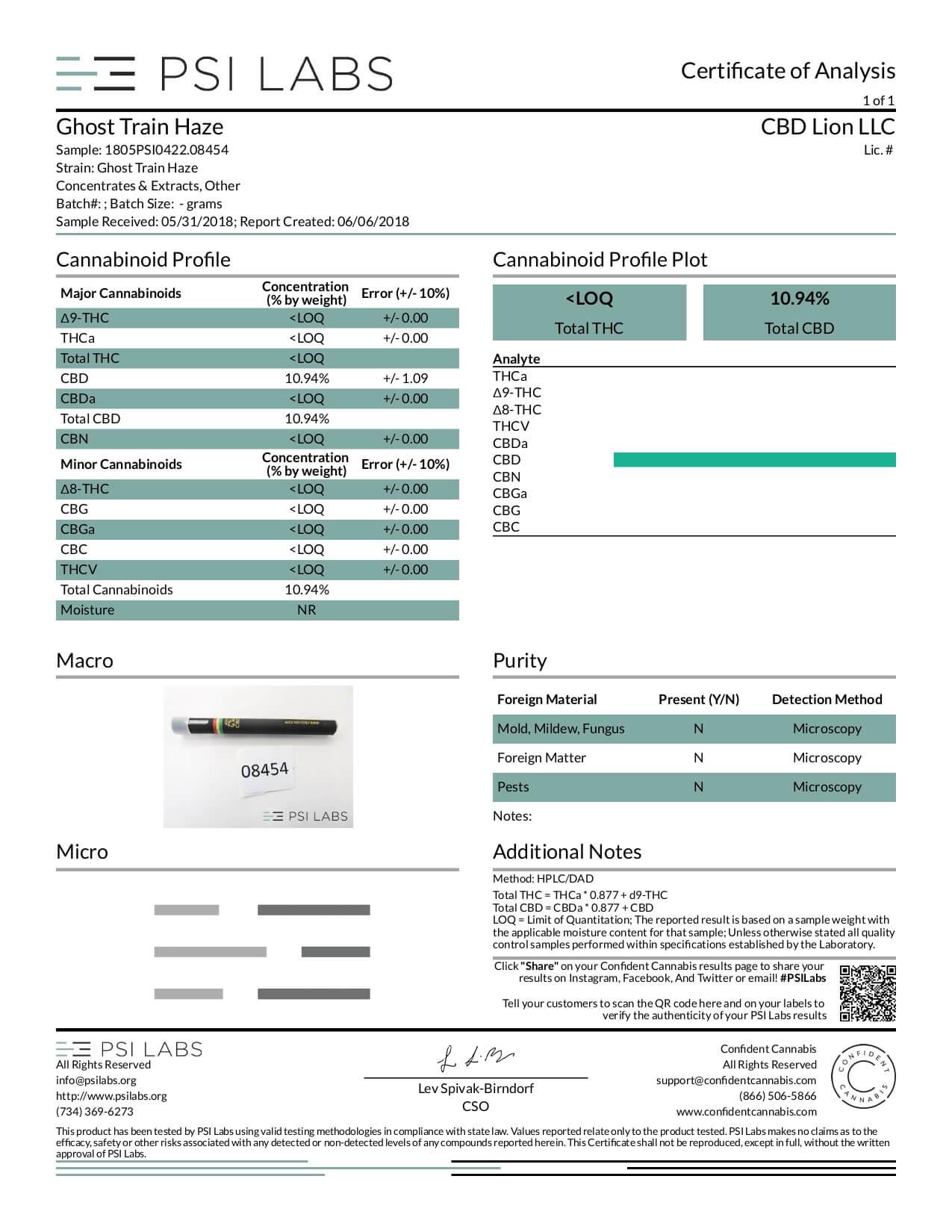 CBD Lion CBD Disposable Vape Pen Ghost Train Haze Lab Report