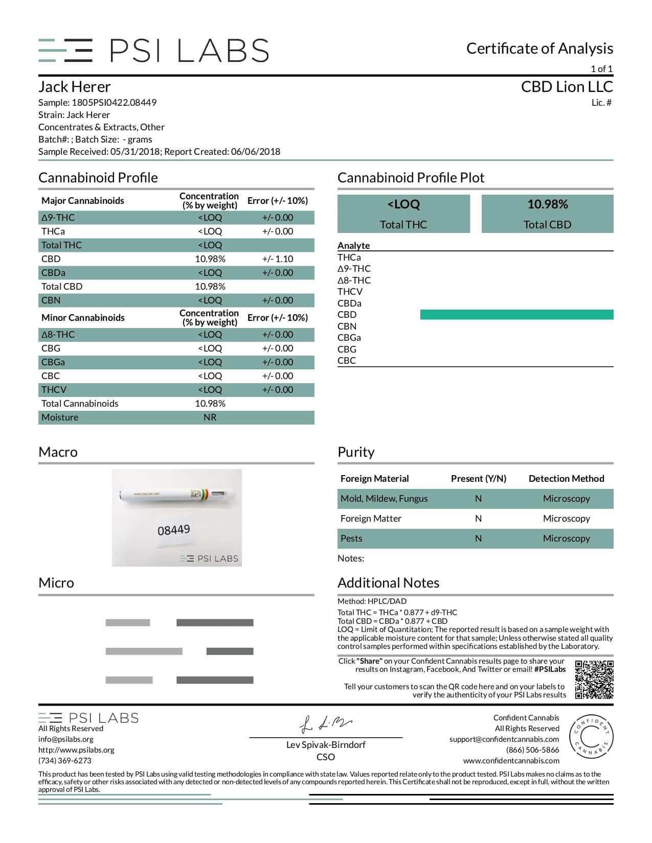 CBD Lion CBD Disposable Vape Pen Jack Herer Lab Report