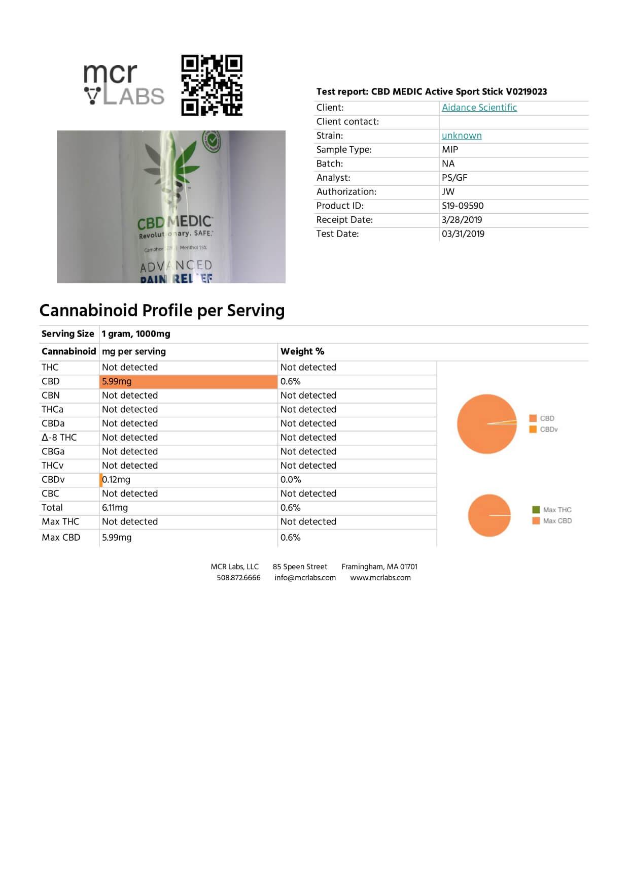 CBDMEDIC CBD Topical Active Sport Pain Relief Stick Lab Report