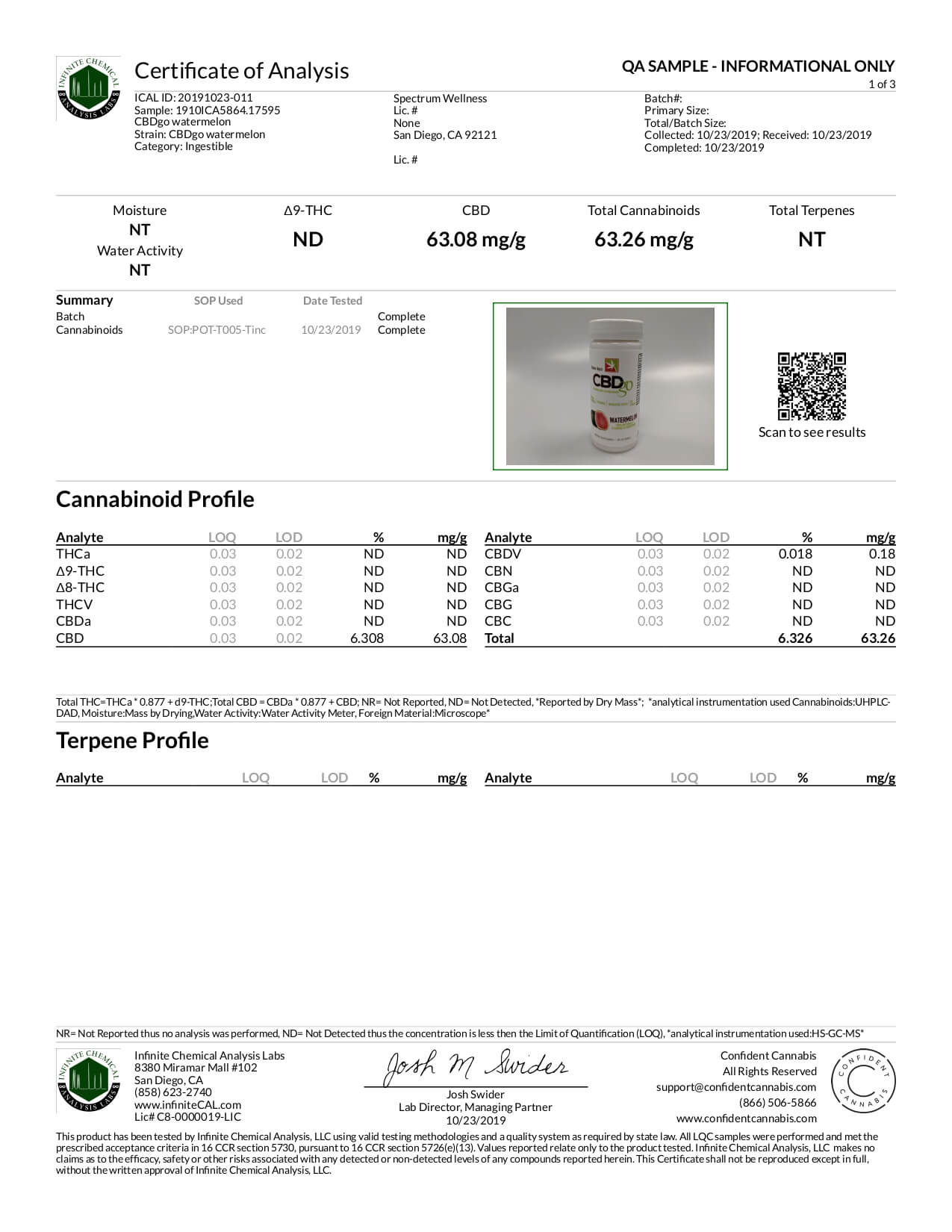 CBDgo CBD Drink Day Time Watermelon Lab Report
