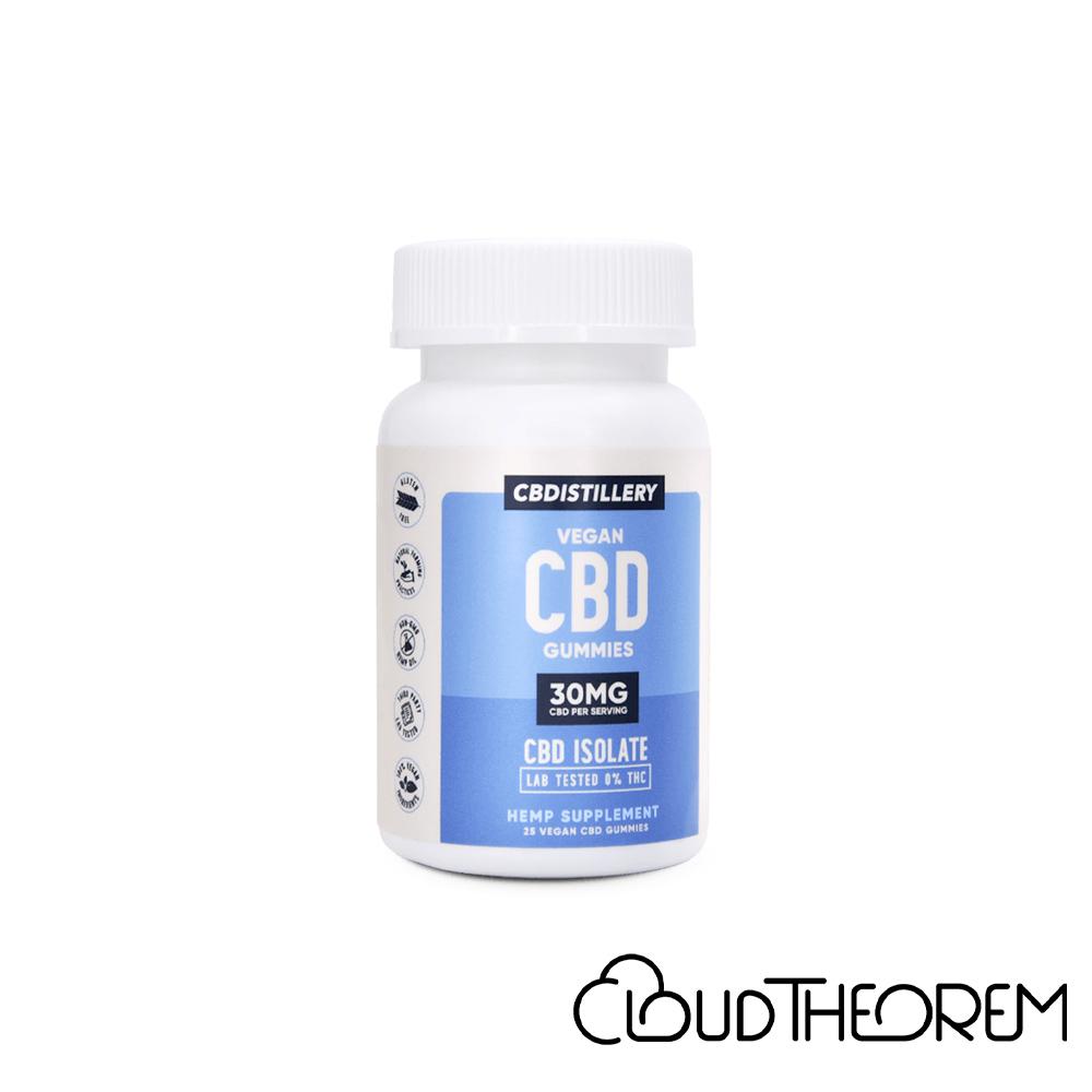 CBDistillery CBD Edible Gummies Lab Report