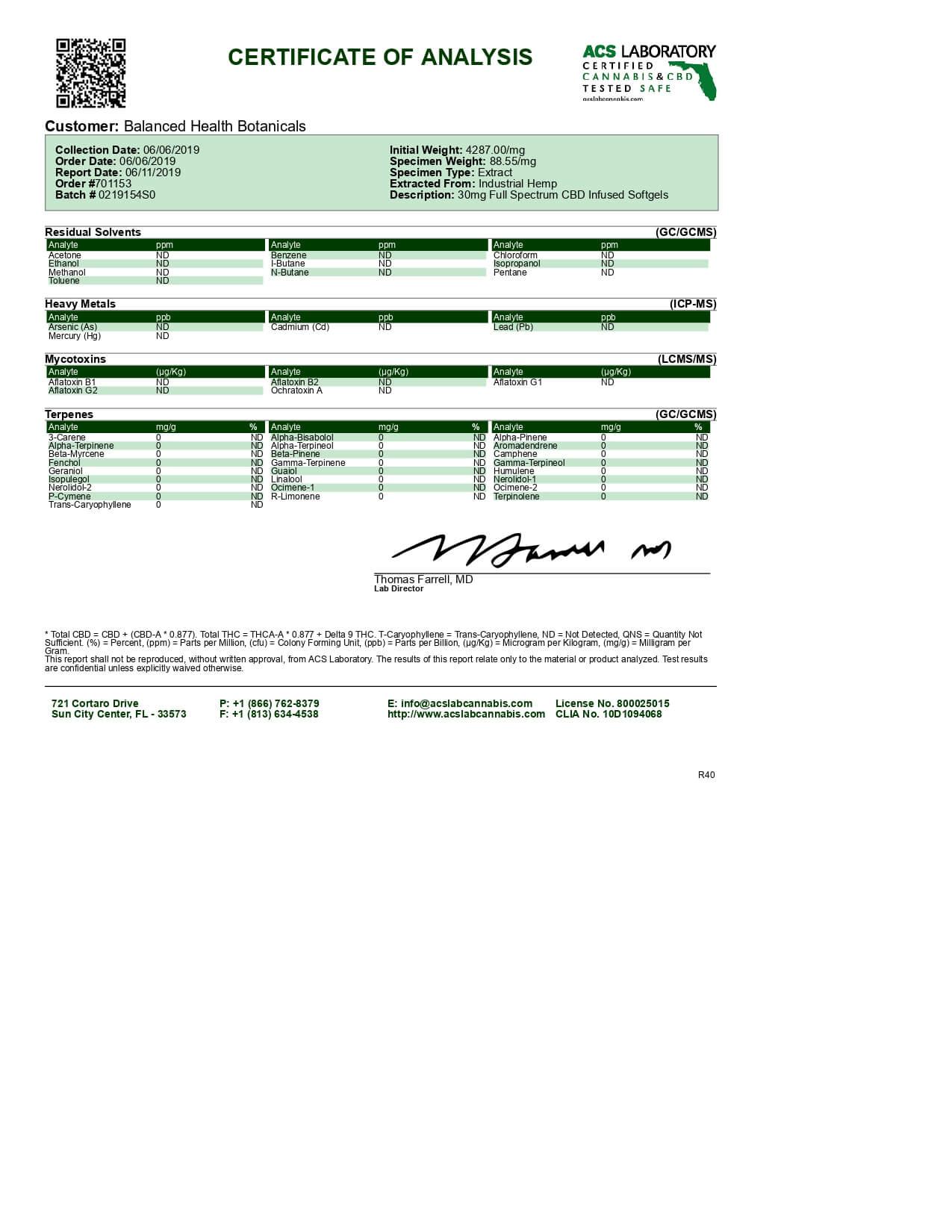CBDistillery CBD Softgels Full Spectrum Lab Report
