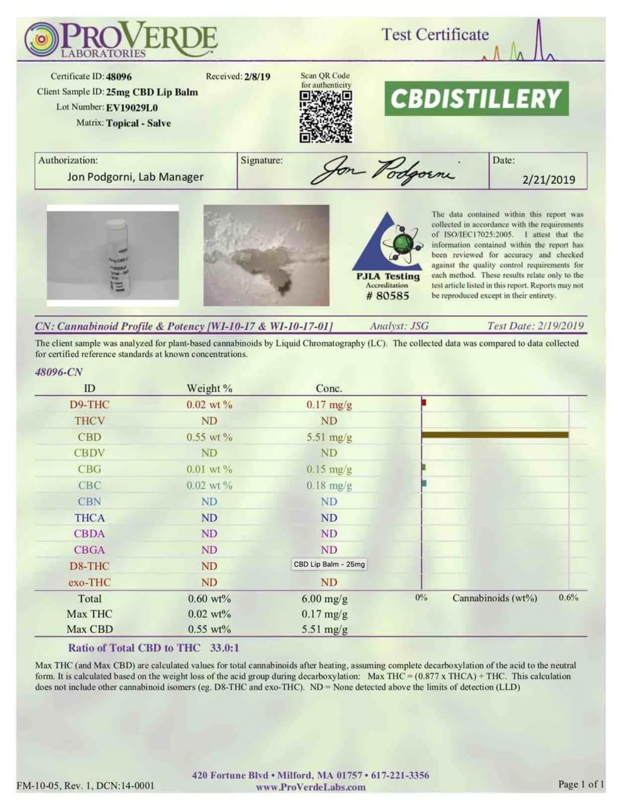 CBDistillery CBD Topical Broad Spectrum Spearmint Lip Balm Lab Report