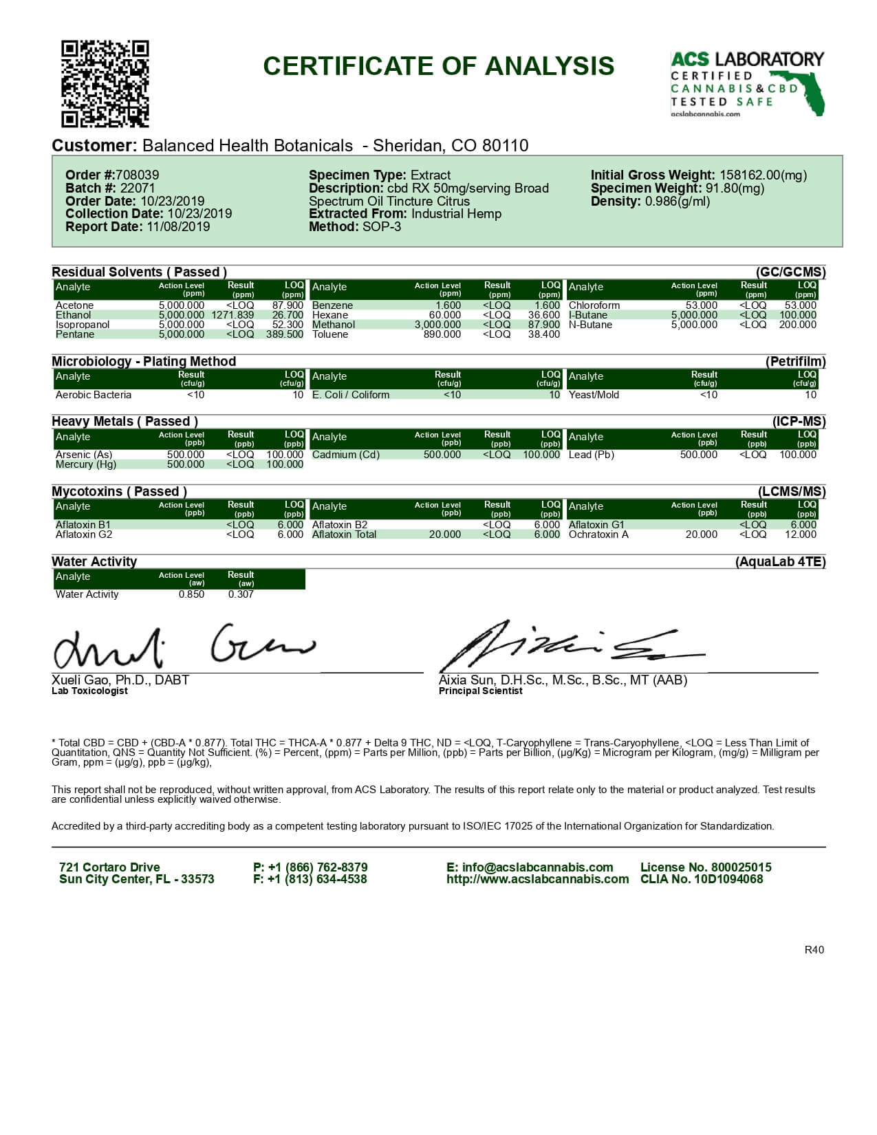 CBDistillery Rx CBD Tincture Broad Spectrum Citrus 1500mg Lab Report