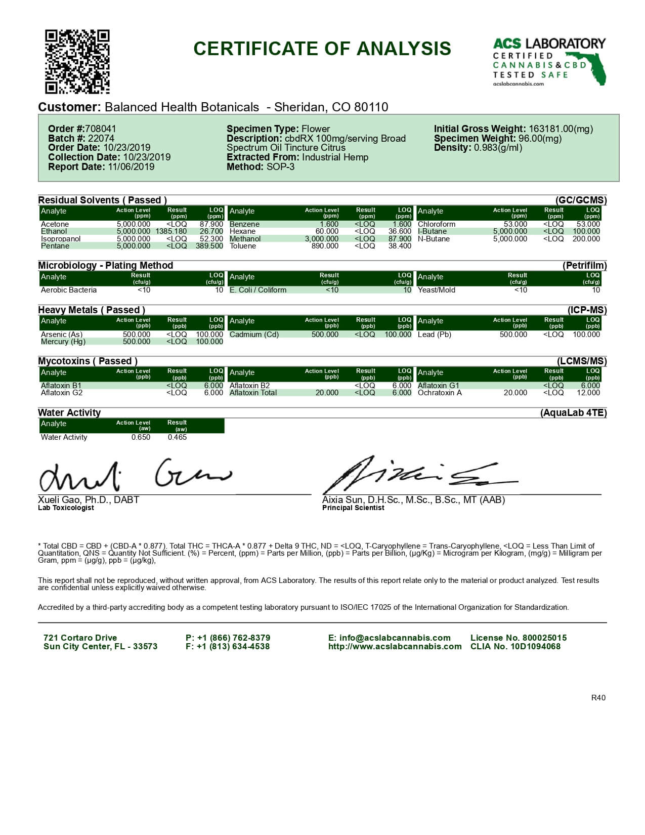 CBDistillery Rx CBD Tincture Broad Spectrum Citrus 3000mg Lab Report