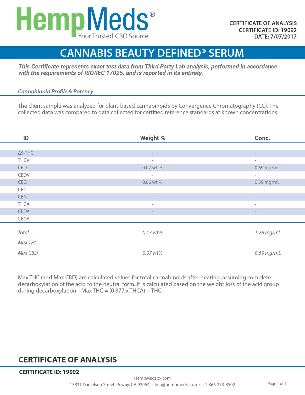 Cannabis Beauty Defined CBD Topical Day & Night Serum Lab Report