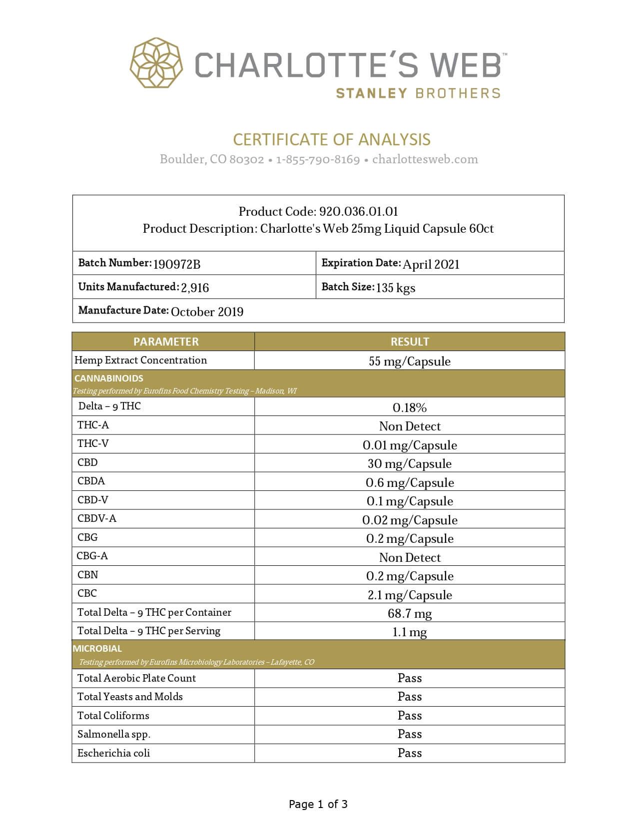 Charlottes Web CBD Capsules Full Spectrum Hemp Extract Lab Report