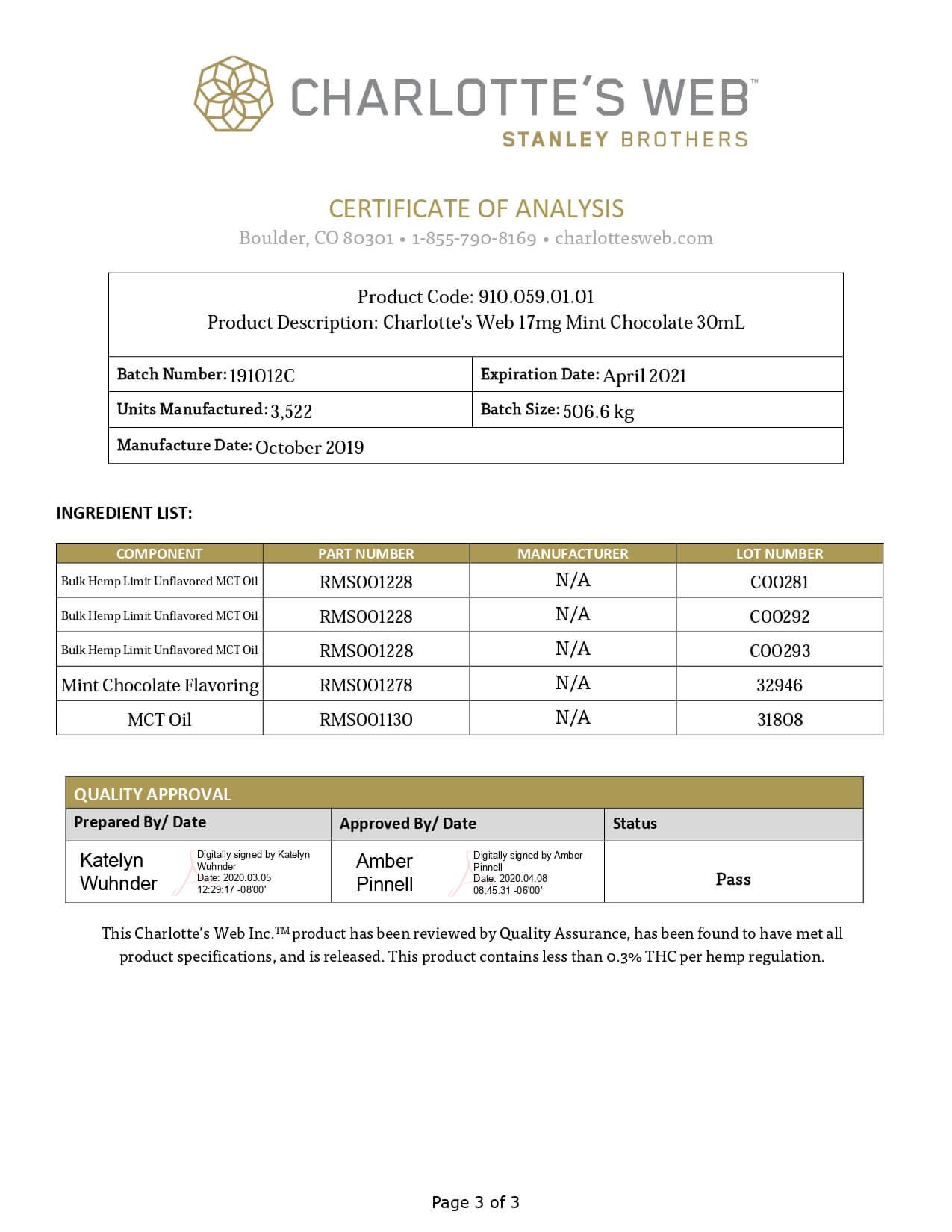 Charlottes Web Full Spectrum Mint Chocolate 17mg 1ml Lab Report