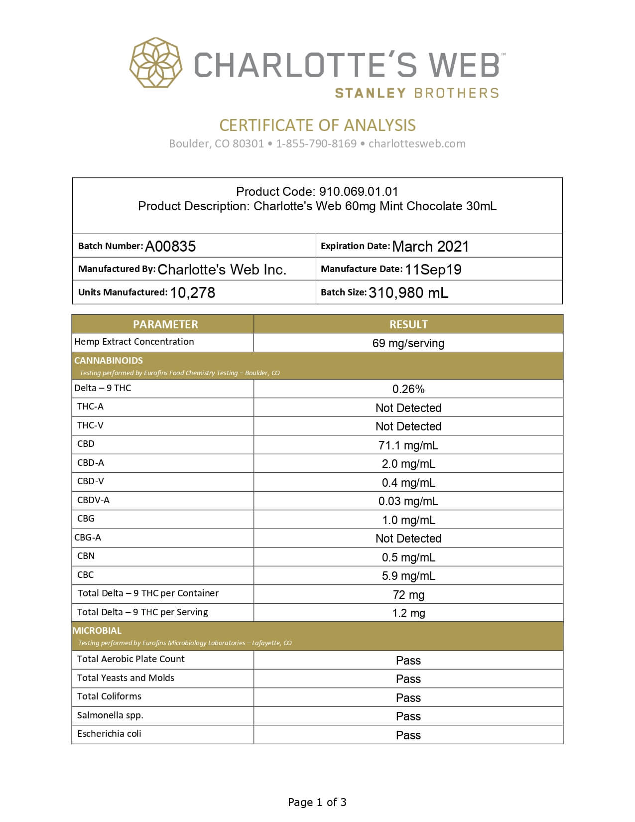 Charlottes Web Full Spectrum Mint Chocolate 60mg 1ml Lab Report