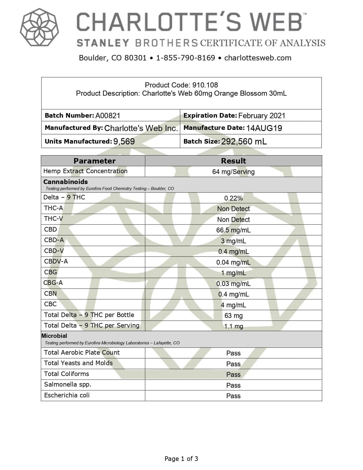 Charlottes Web Full Spectrum Orange Blossom 60mg 1ml Lab Report