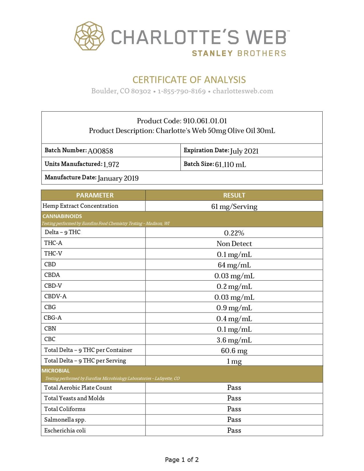 Charlottes Web Original Formula Olive Oil (Natural) Lab Report