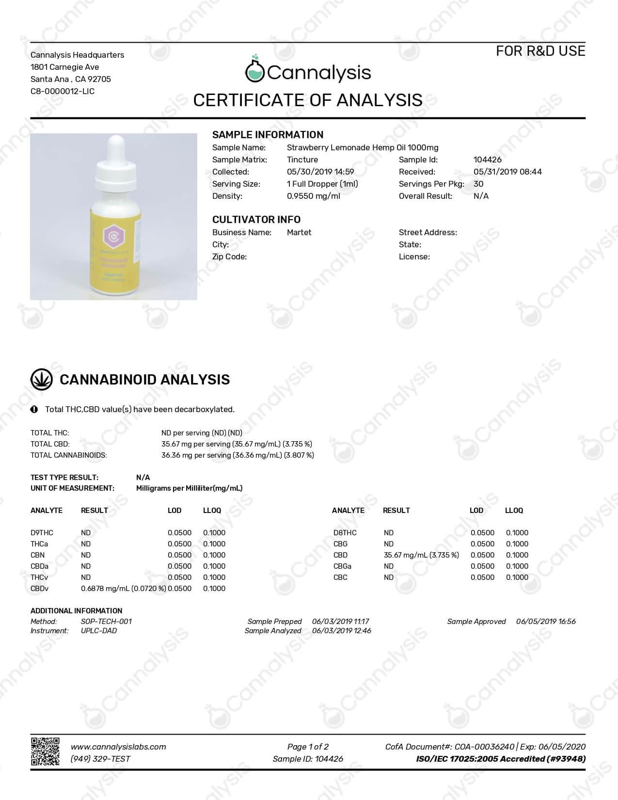 Clear Bright Days CBD Tincture Strawberry Lemonade Lab Report