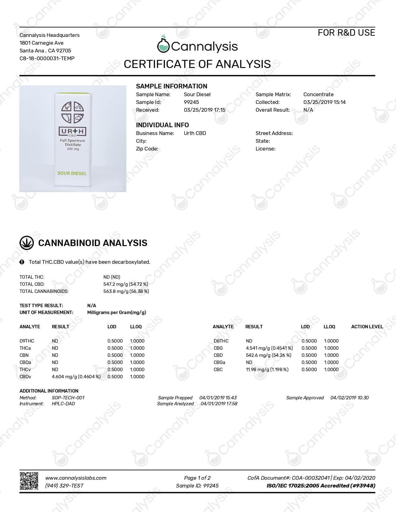 Urth CBD Cartridge Sour Diesel Energetic Lab Report