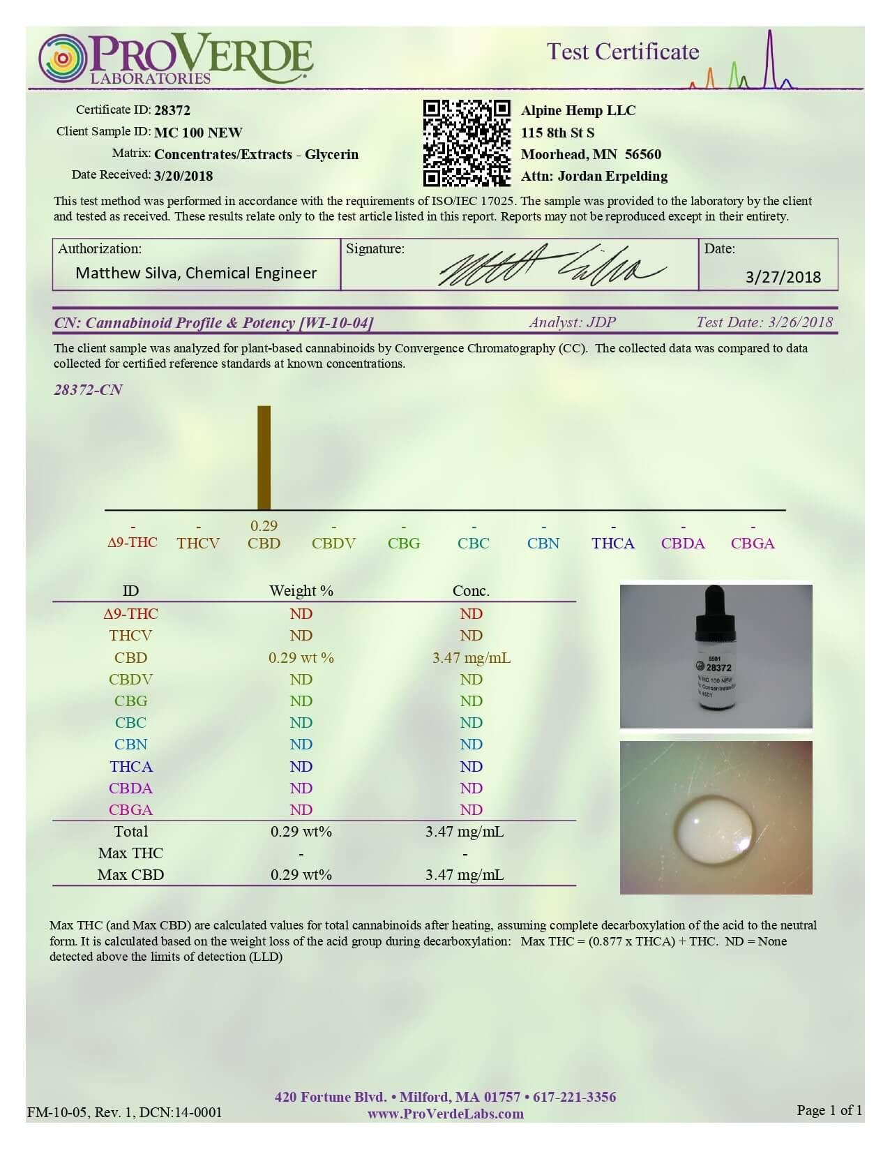 Alpine Hemp CBD Vape Mint Chocolate Swirl Lab Report 100mg