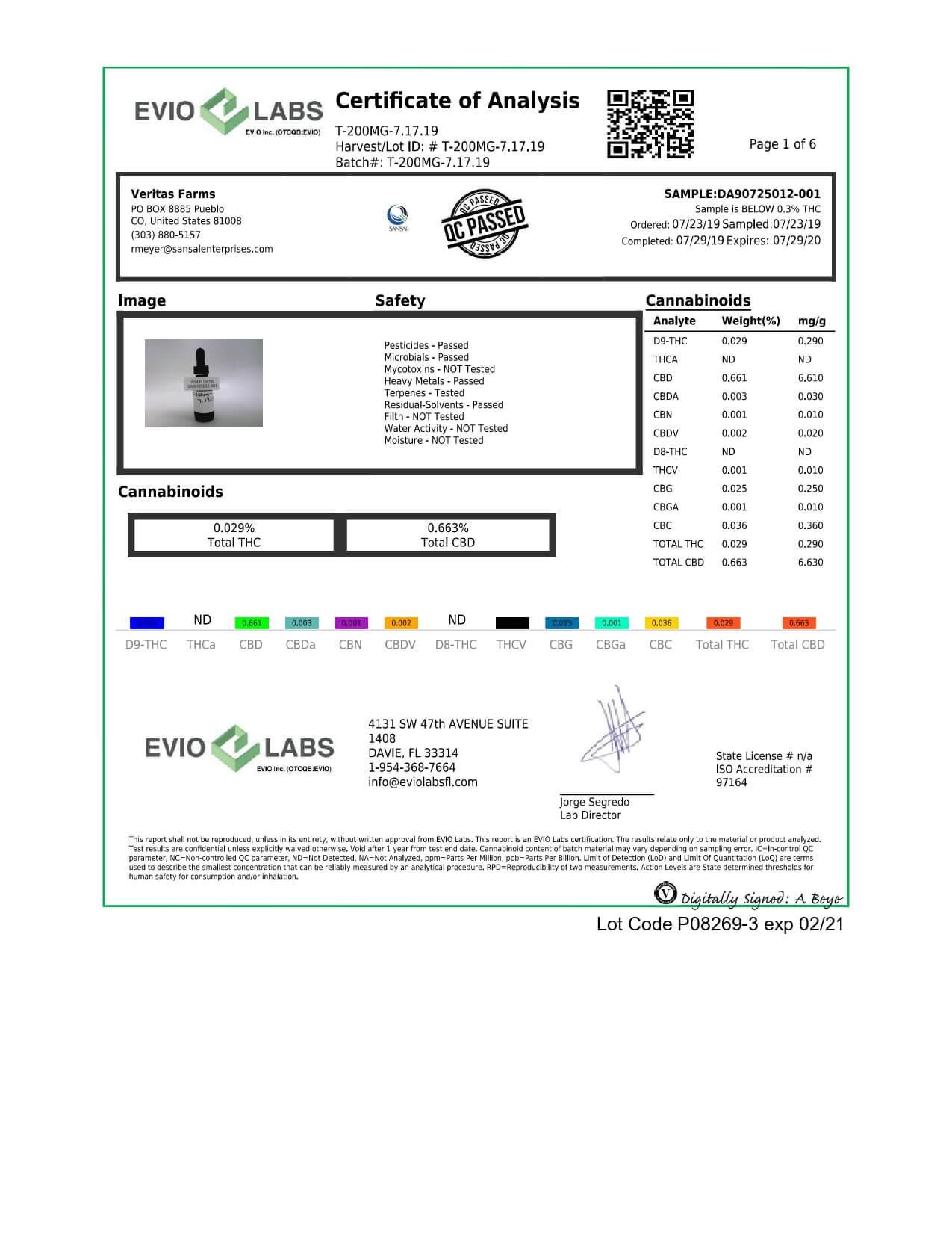 Veritas Farms CBD Pet Tincture Full Spectrum Tuna Lab Report