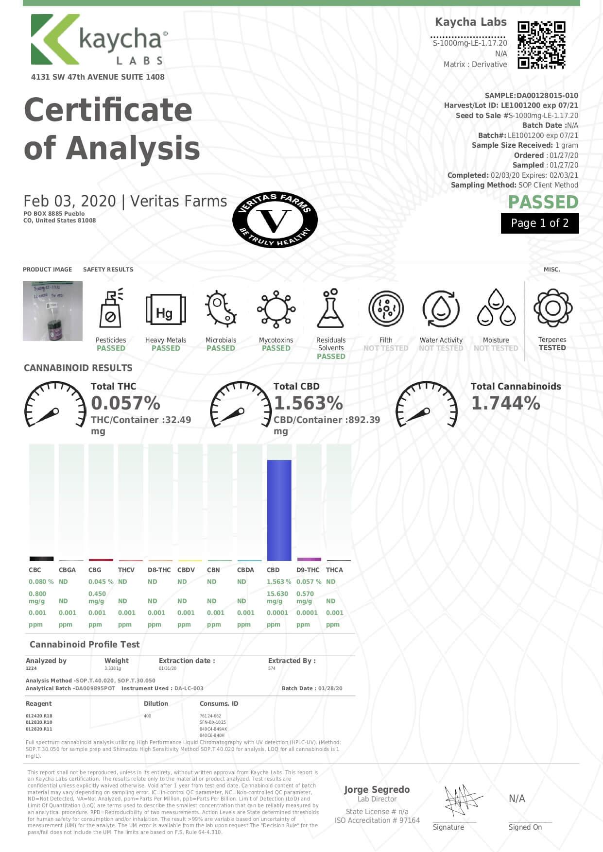 Veritas Farms CBD Topical Full Spectrum Lavender Eucalyptus Salve 1000mg Lab Report