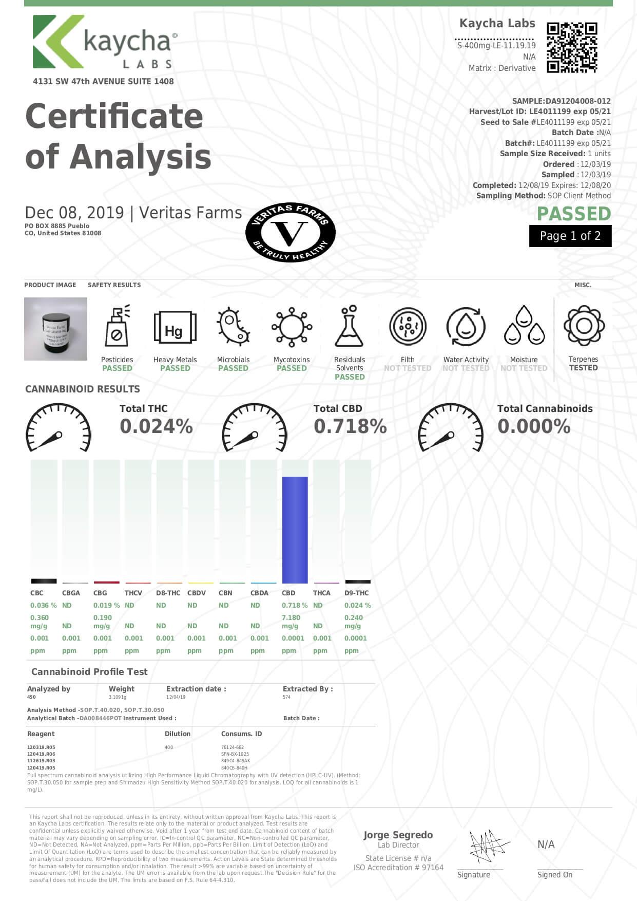 Veritas Farms CBD Topical Full Spectrum Lavender Eucalyptus Salve 400mg Lab Report