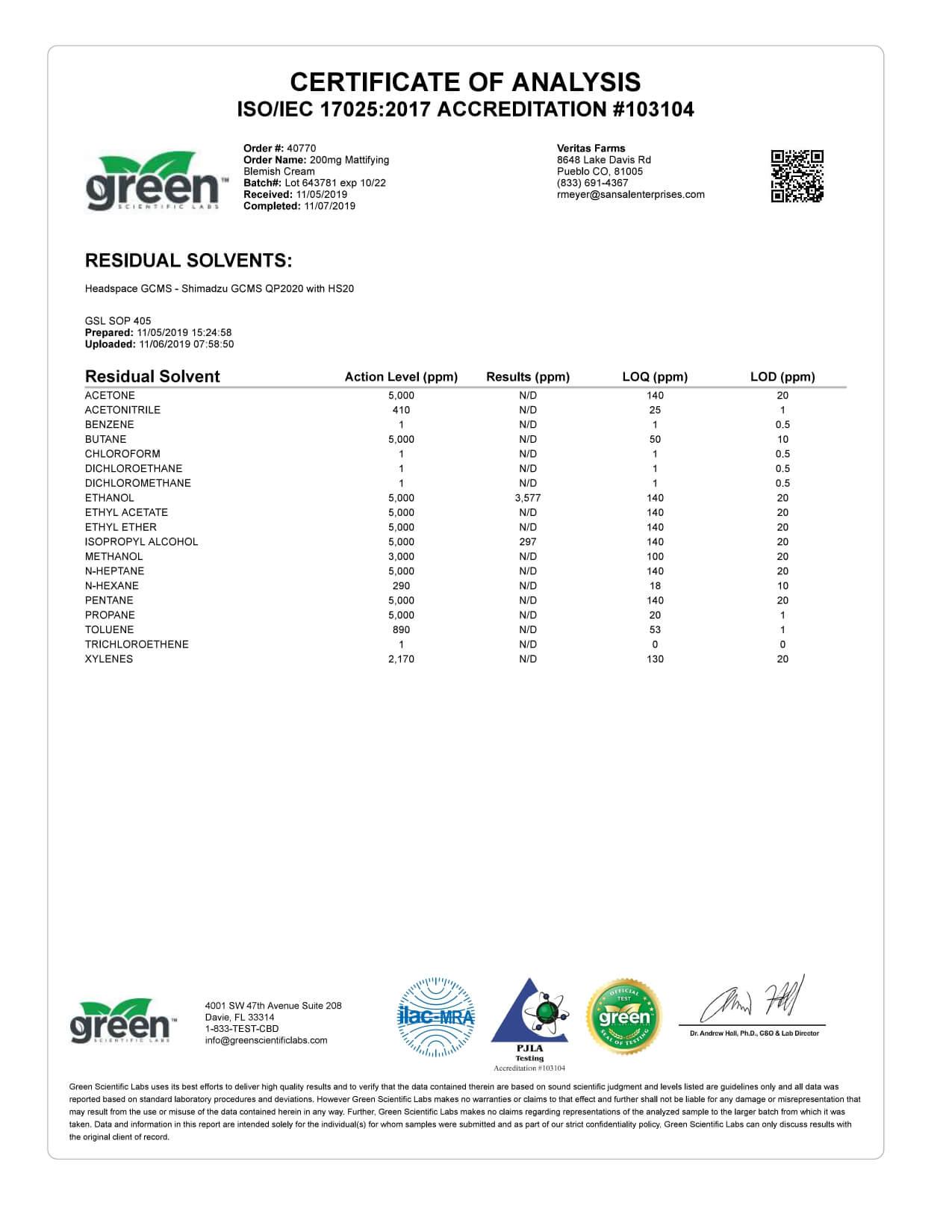 Veritas Farms CBD Topical Full Spectrum Mattifying Blemish Cream Lab Report