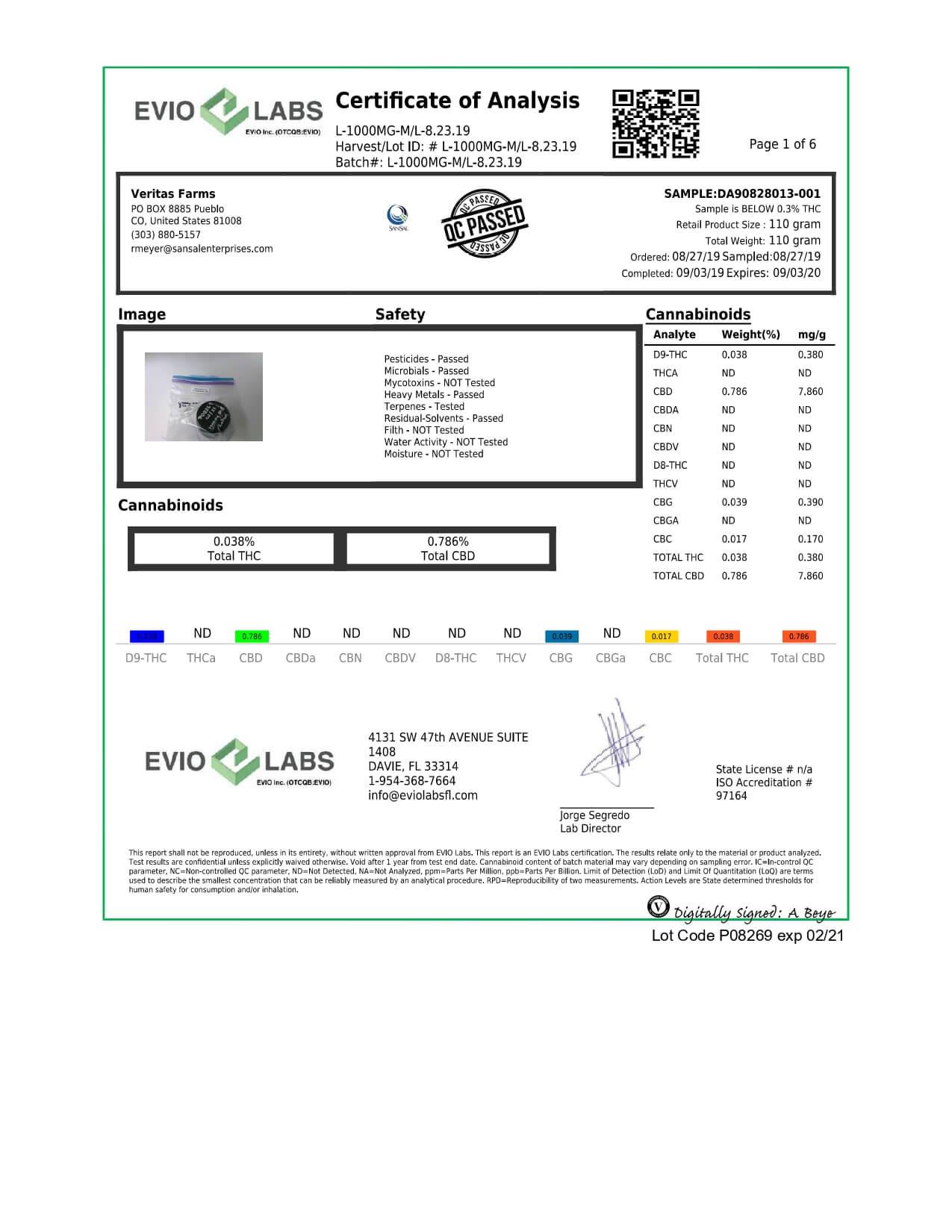 Veritas Farms CBD Topical Full Spectrum Minted Lavender Lotion 1000mg Lab Report